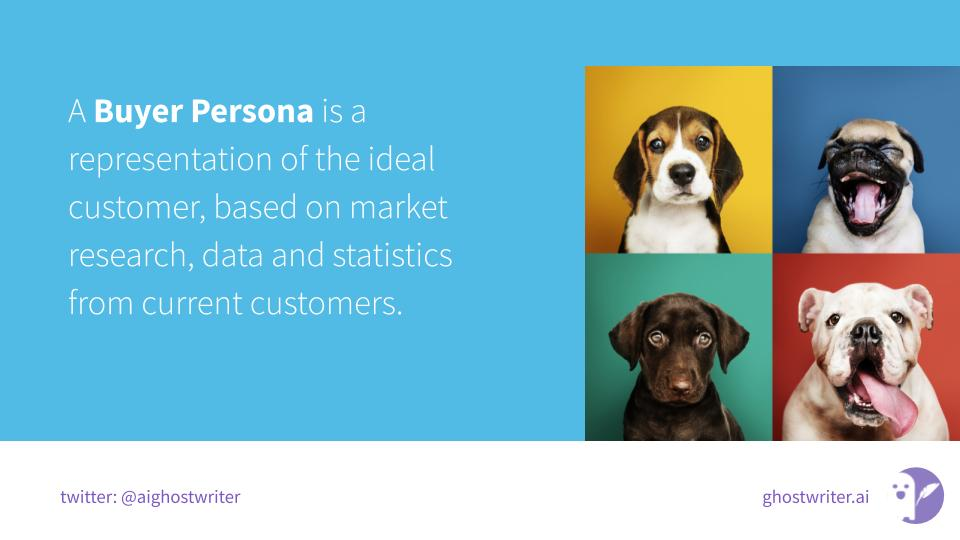buyer personas definition